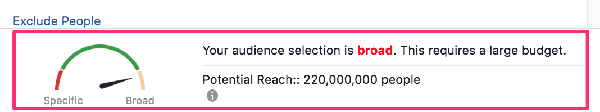 Facebook Ad Audience Selection Dial
