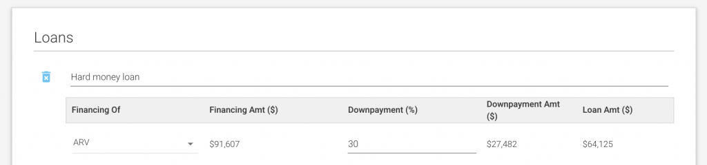 30% ARV Loan