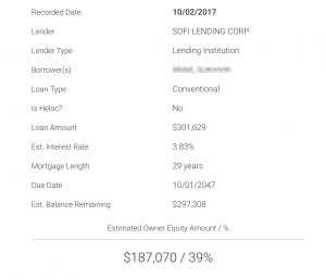 Loan History Example